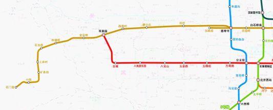 北京/北京地铁6号线、S1号线线路图、站点、换乘站