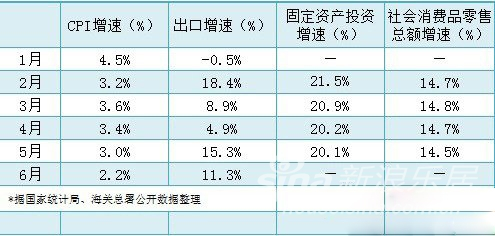 第二季度gdp202_中国gdp世界第二图片