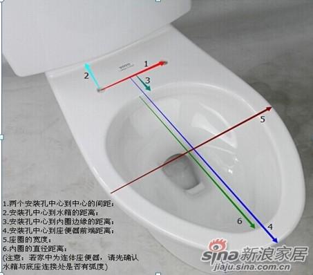 选购日本马桶盖淘小二教你如果v管线管线马桶地下那里卖图纸图片