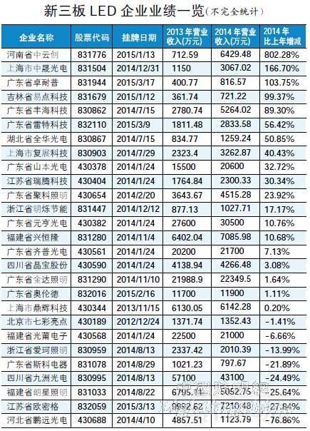 收入证明范本_揭秘朝鲜人民真实收入_营业总收入包括