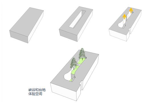李颖悟:建筑师像情趣一样,始于导演设计的体验sp飞行棋场景图片