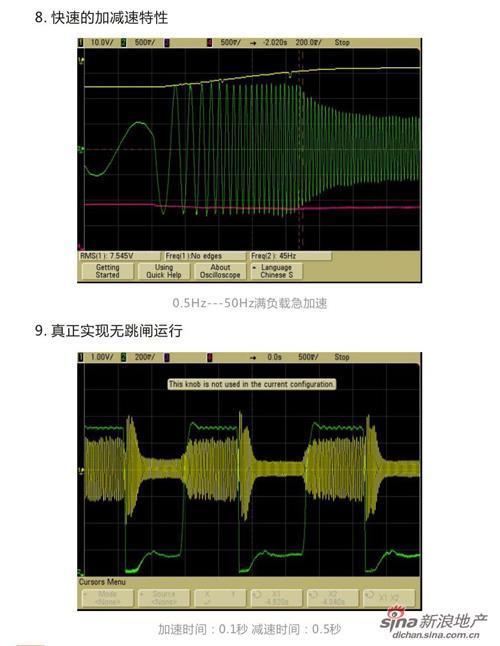 揭秘天正电气高性能矢量控制变频器 TGEV5图片