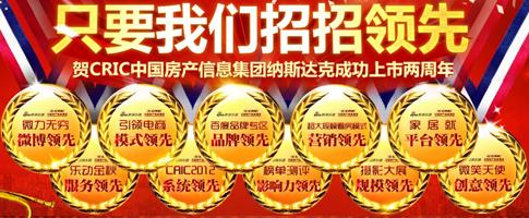 賀中國房產信息集團新浪樂居成功上市兩周年