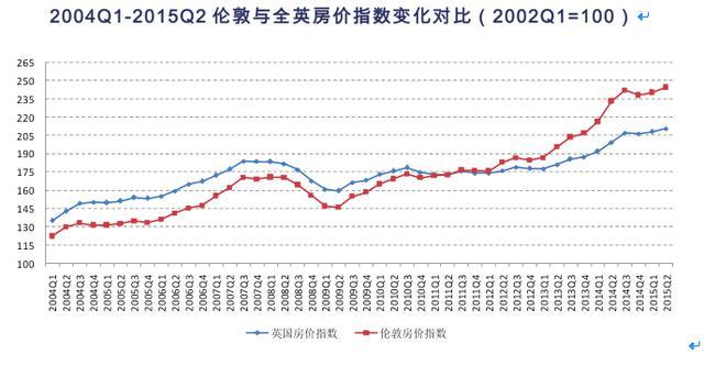 喜剧:中国终于加入SDR了!悲剧:利空中国房价?